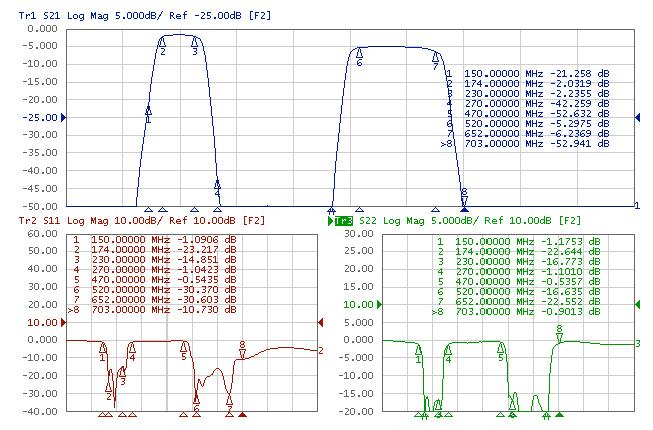 09MM-FD02 network analysis