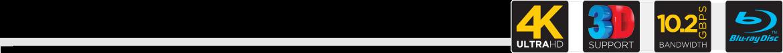 HDMI Premium Certified